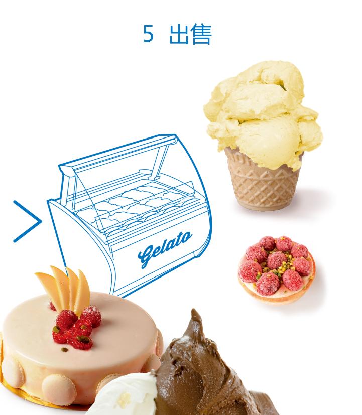 意式冰淇淋操作步骤