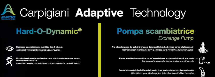 Adative technology